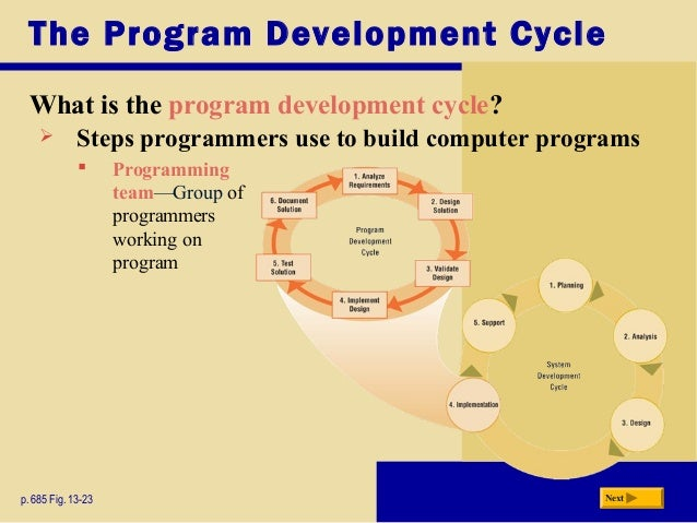 cse cycle sheet programs Income withholding for support (see iwo instructions you do not have to vary your pay cycle to be in.