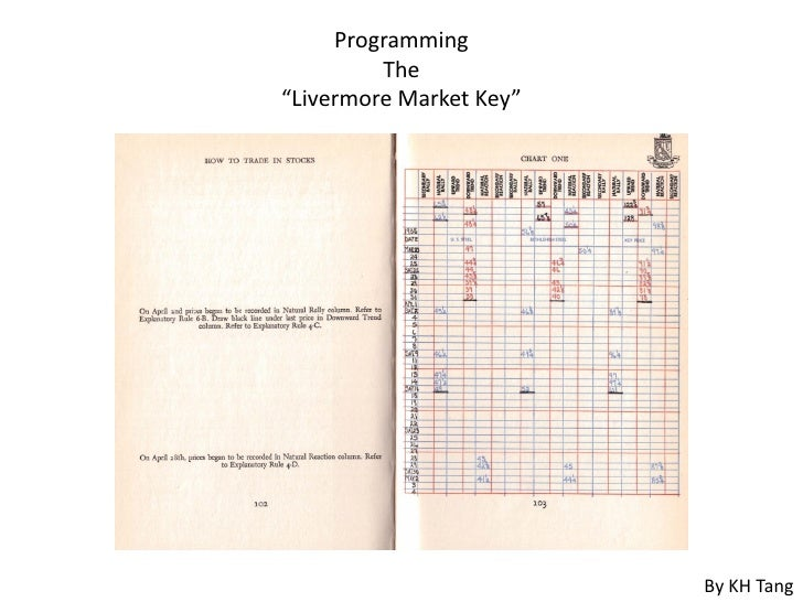 """Programming          The """"Livermore Market Key""""                              By KH Tang"""