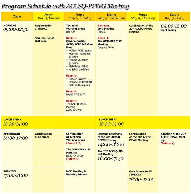 Program schedule 20th ACCSQ-PPWG Meting