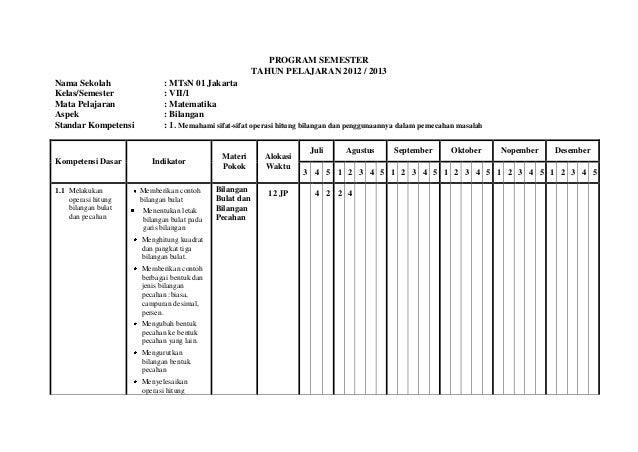 PROGRAM SEMESTER                                                        TAHUN PELAJARAN 2012 / 2013Nama Sekolah           ...