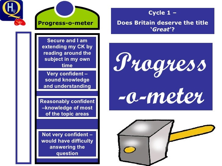 Cycle 1 – Does Britain deserve the title ' Great '? Not very confident – would have difficulty answering the question Reas...
