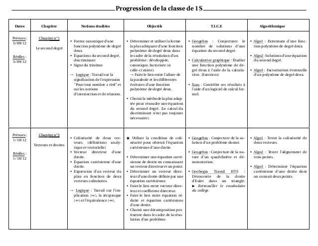 Progression de la classe de 1S Dates          Chapitre                Notions étudiées                        Objectifs   ...