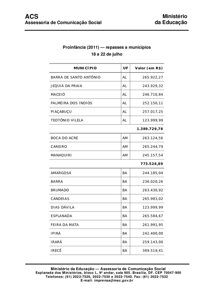Proinfancia recursos 210711