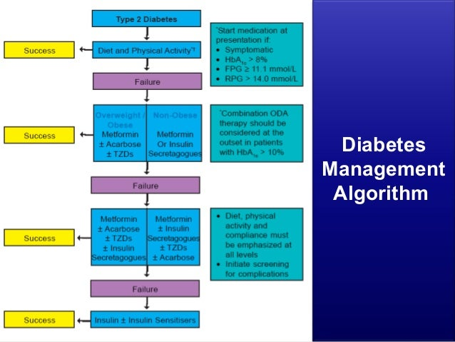 Discussion on this topic: Insulin Aspart-Insulin Aspart Protamine, insulin-aspart-insulin-aspart-protamine/