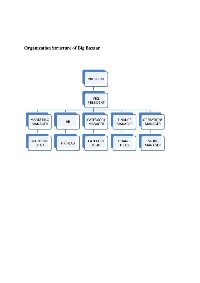 """organisation structure of big bazar Big bazaar's closest rival also relies on this image of """"cheap and best"""" d-mart, the chain run by the recently listed avenue supermarts ltd, now has a higher market capitalization than future retail but biyani doesn't think much of the comparison hence the repositioning of big bazaar, from the go-to cheap."""