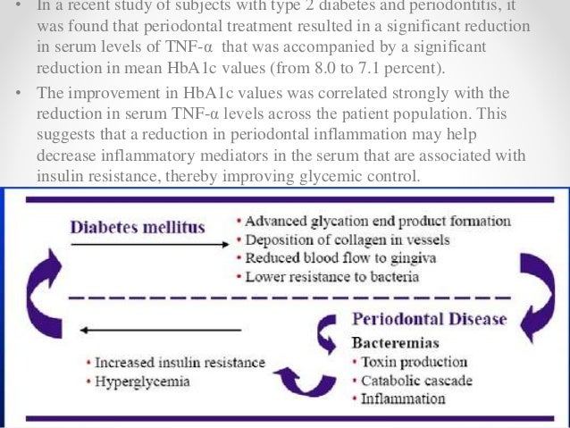 the medical studies on the relationship between gum diseases and diabetes This review evaluates evidence for a bidirectional relationship between diabetes and periodontal diseases a comprehensive medline search of the post-1960 english language literature was employed to identify primary research reports of relationships between diabetes and periodontal diseases.