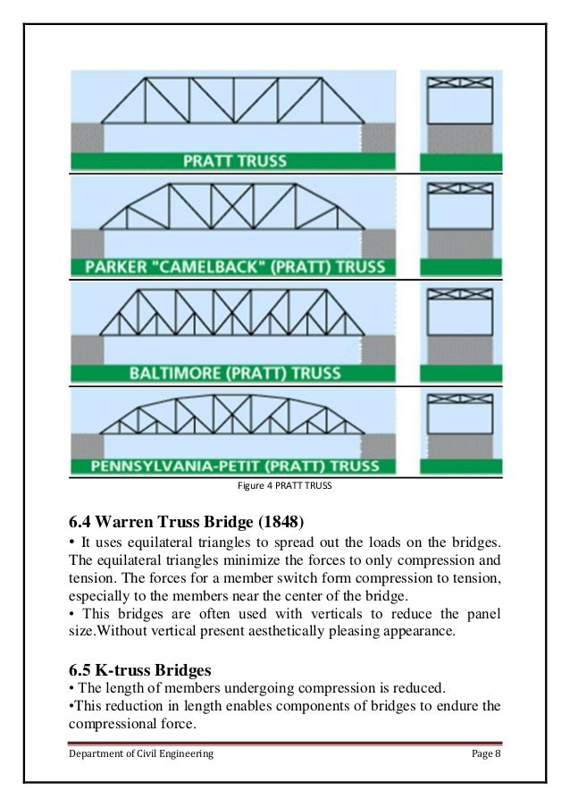 truss bridge project report essay Designing bridges quick look grade level: 8 (6-8) lessons in the sky gate bridge is one of the longest truss bridges in the world and has an upper deck for auto transport assign students to investigate and report on what went wrong when a steel beam from a highway viaduct fell onto.