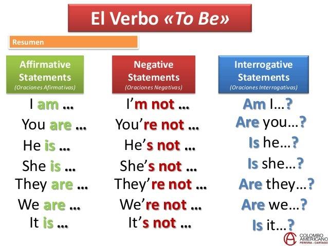 Resultado de imagen de verb to be NEGATIVE