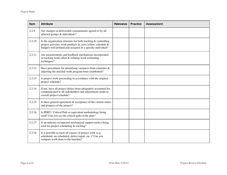 Project audit review checklist for Disability access audit template