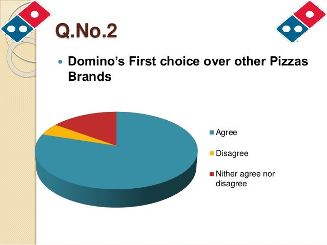domino s pizza strength and weakness marketing campaign Domino's pizza recently, a domino's pizza  these statements will identify either a strength, weakness  dominos focus and inspiration during this campaign the.