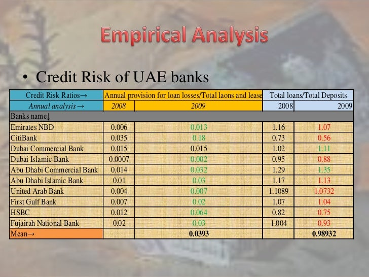 risk analysis of stock market While we cannot totally eliminate our bias, we can look at data objectively to reach a less biased conclusion black monday has a very significant impact on the.