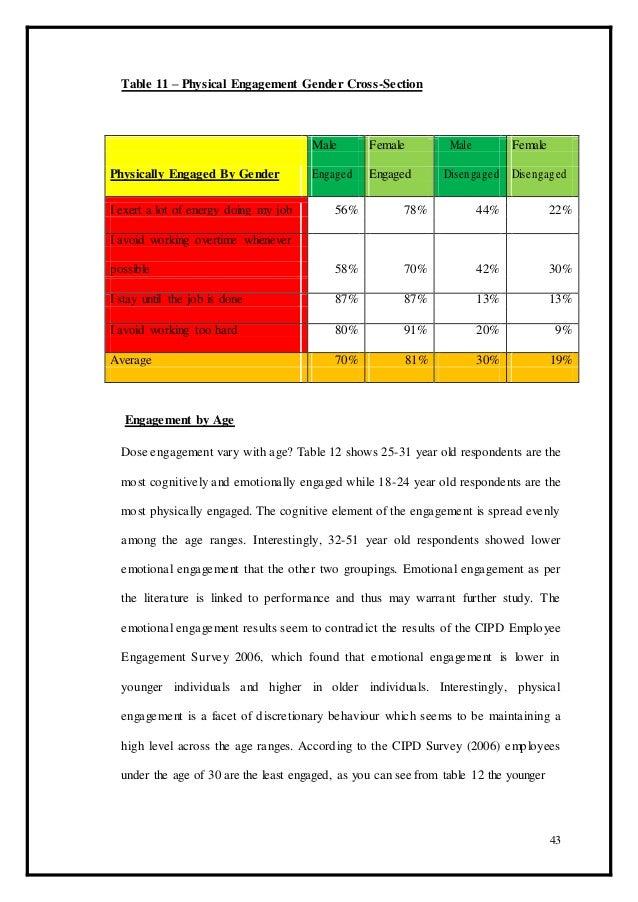 chapter dissertation outline cam h
