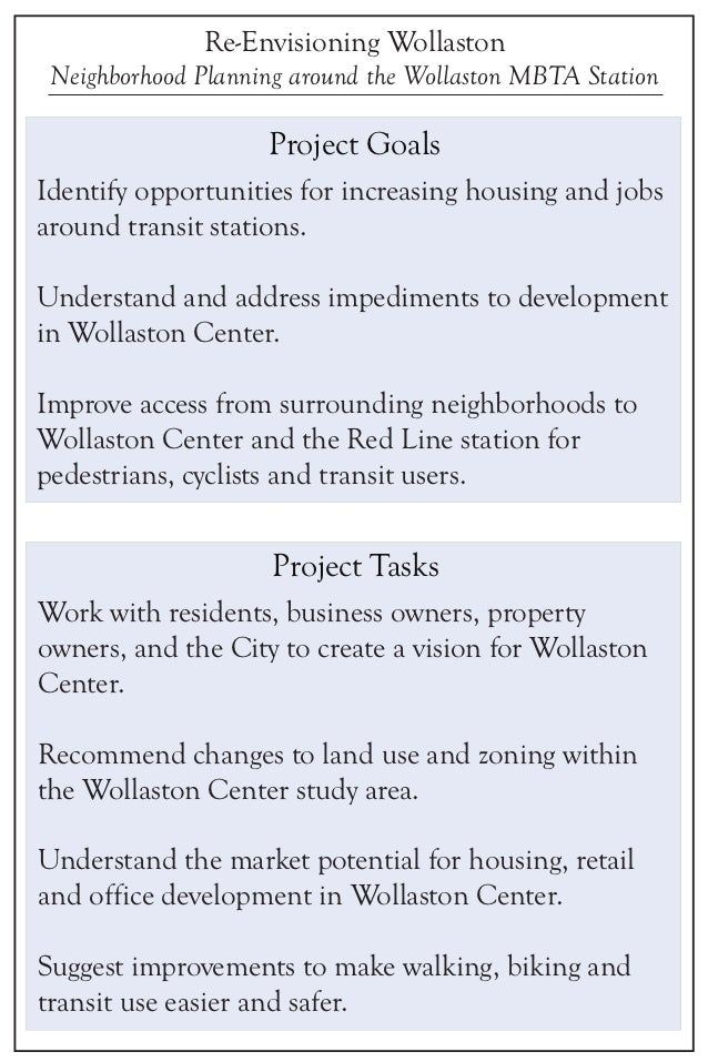 Re-Envisioning Wollaston Neighborhood Planning around the Wollaston MBTA Station                    Project GoalsIdentify ...