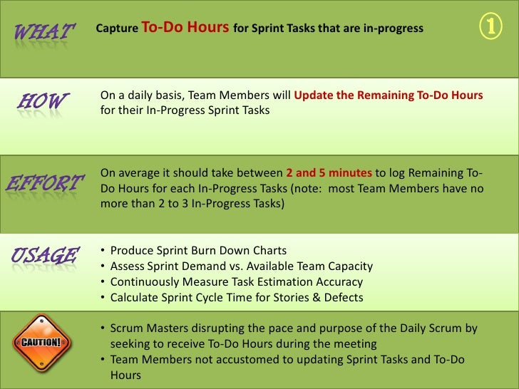 1<br />Capture To-Do Hours for Sprint Tasks that are in-progress<br />WHAT<br />HOW<br />On a daily basis, Team Members wi...