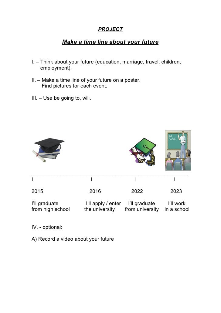 PROJECT              Make a time line about your futureI. – Think about your future (education, marriage, travel, children...