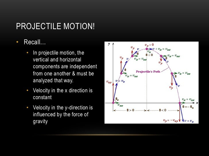 PROJECTILE MOTION!• Recall…   • In projectile motion, the     vertical and horizontal     components are independent     f...