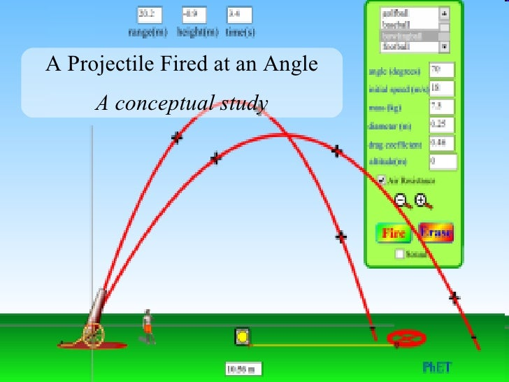 A Projectile Fired at an Angle A conceptual study