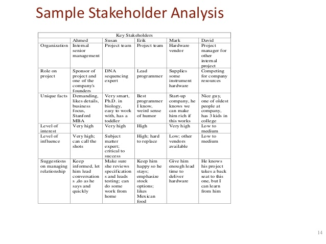 stakeholder report template | datariouruguay