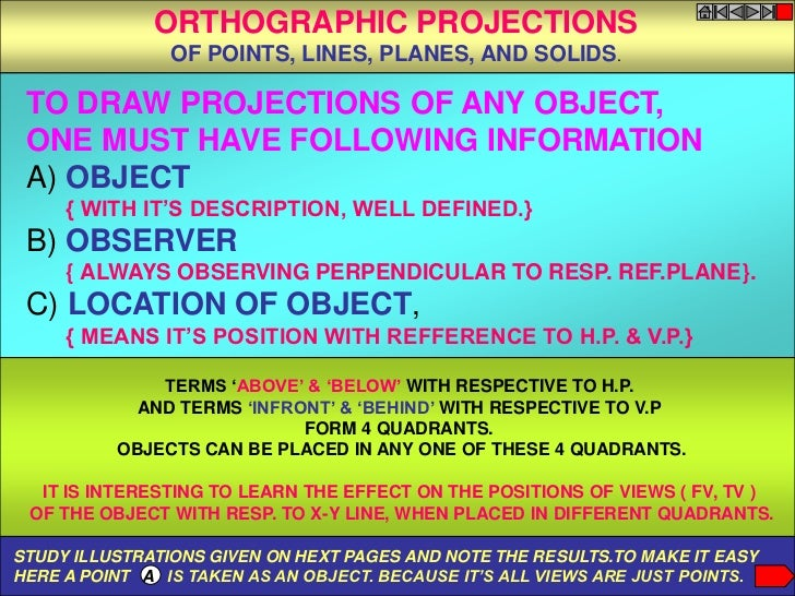 ORTHOGRAPHIC PROJECTIONS                OF POINTS, LINES, PLANES, AND SOLIDS. TO DRAW PROJECTIONS OF ANY OBJECT, ONE MUST ...