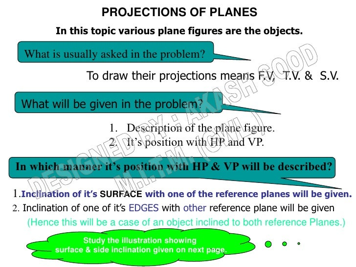 Projection of planes 001