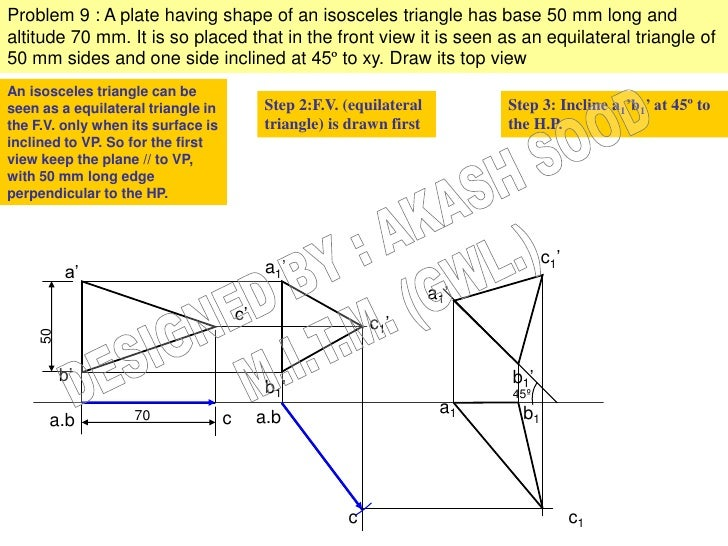 Problem 9 : A plate having shape of an isosceles triangle has base 50 mm long andaltitude 70 mm. It is so placed that in t...