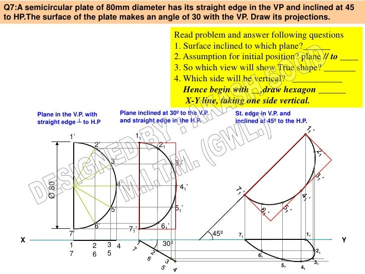 Q7:A semicircular plate of 80mm diameter has its straight edge in the VP and inclined at 45to HP.The surface of the plate ...