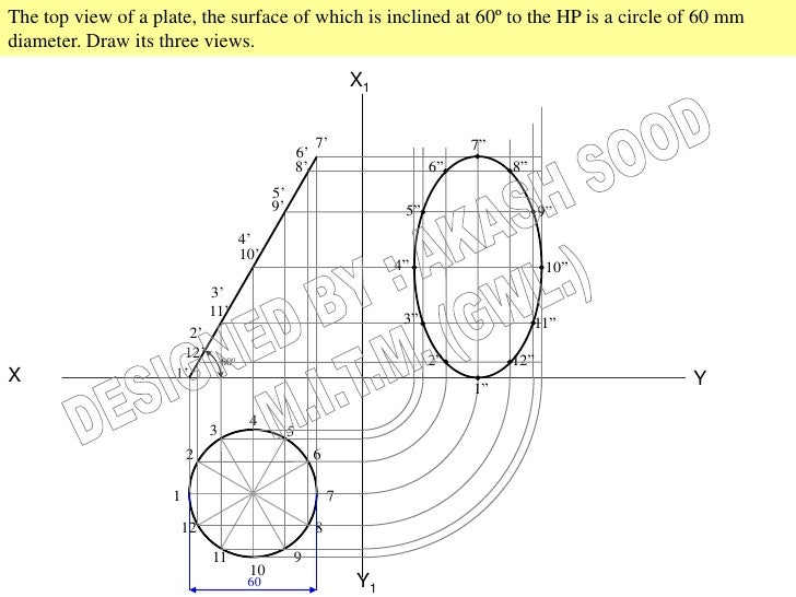 The top view of a plate, the surface of which is inclined at 60º to the HP is a circle of 60 mmdiameter. Draw its three vi...