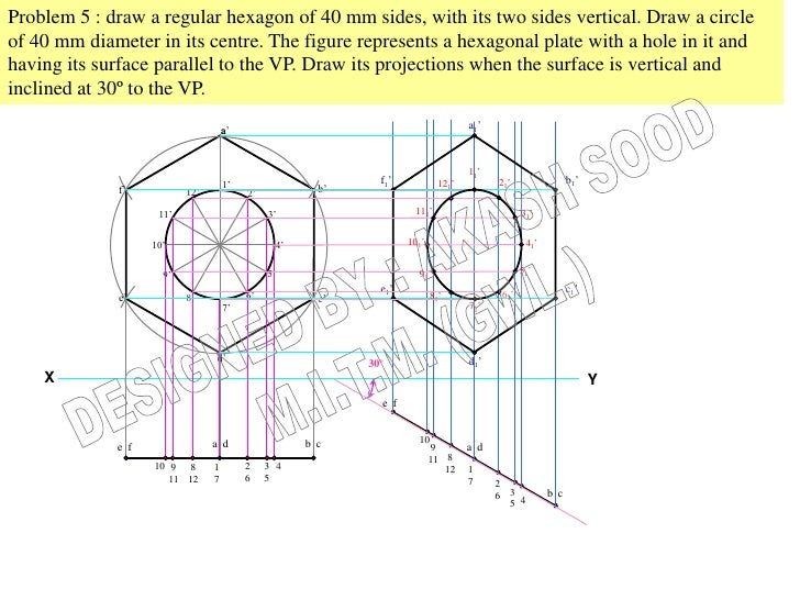 Problem 5 : draw a regular hexagon of 40 mm sides, with its two sides vertical. Draw a circleof 40 mm diameter in its cent...