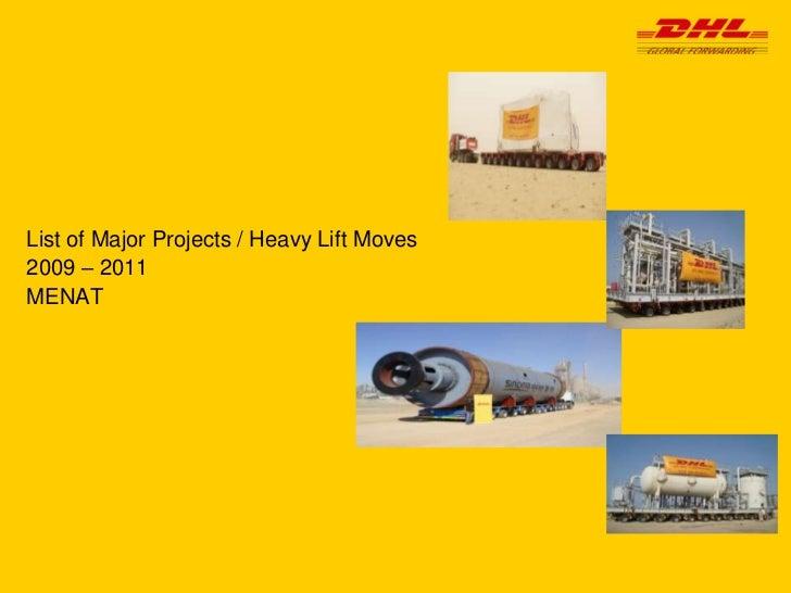List of Major Projects / Heavy Lift Moves2009 – 2011MENAT<br />