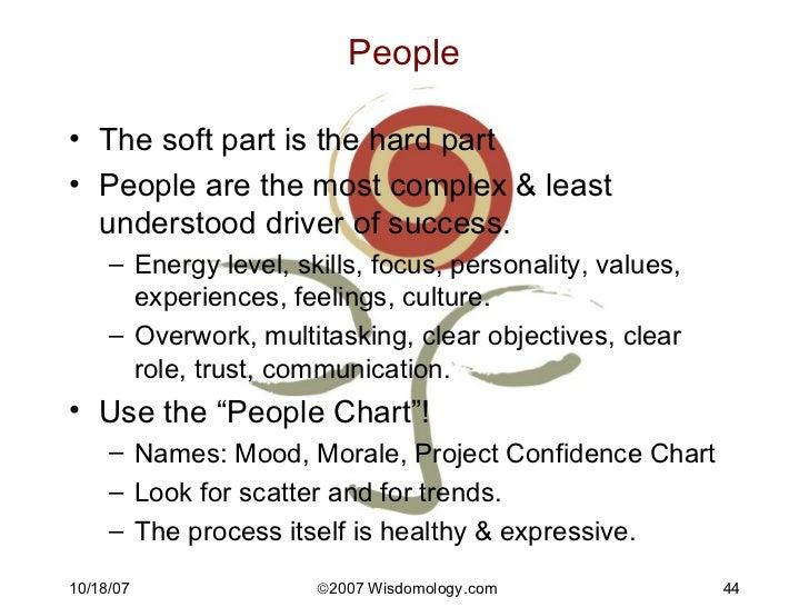 Key chart project management tm methodology