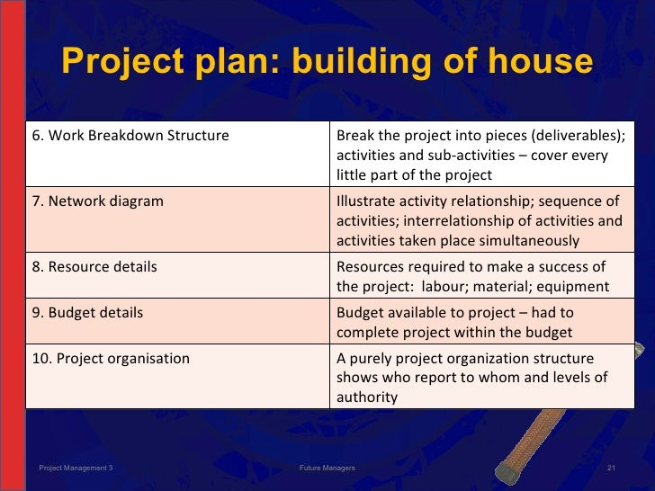NCV Project Management Hands On Support Slide Show   Module     motivator    Project plan  building of house