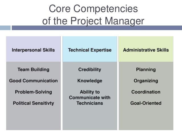 key skills aon project What project management competencies are important in another study of project manager soft skill competencies, key basic project management skills.
