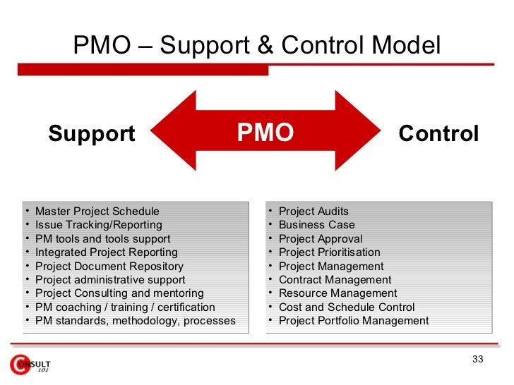 pm592 project cost and schedule control course project View rafael perez, mba, pmp's profile on linkedin, the world's largest professional community  project cost and schedule control (pm592) project cost and schedule  enrolled in a certified .