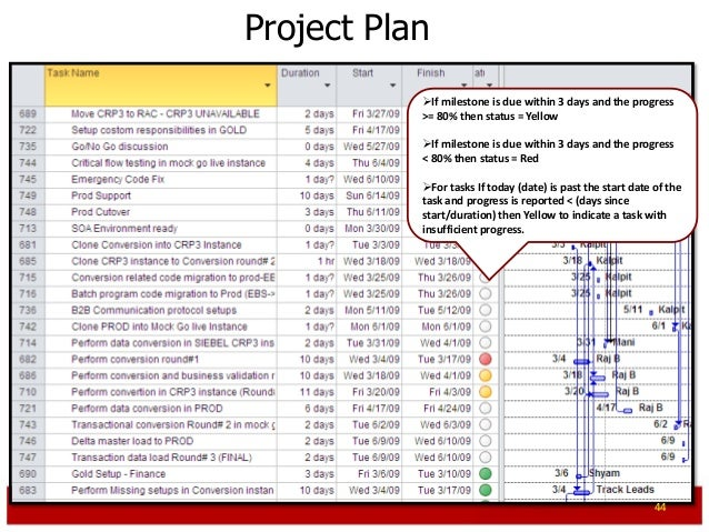ERP Project Management Primer