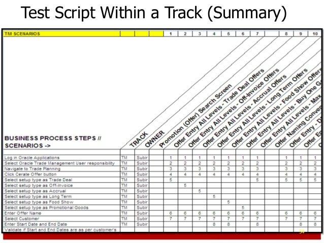 sample contingency plan