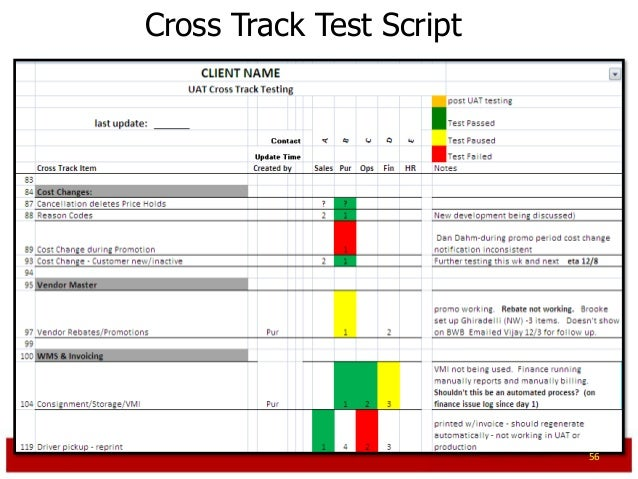sle uat test plan template my blog about may2018 calendar