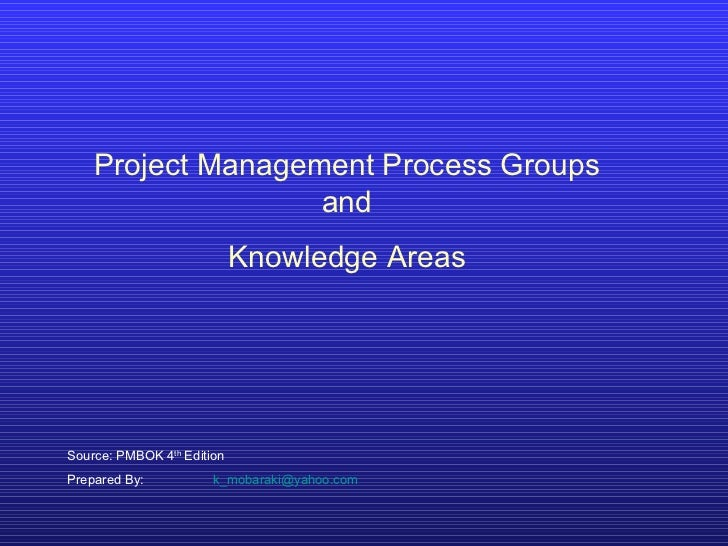 Project Management Process Groups and Knowledge Areas Source: PMBOK 4 th  Edition Prepared By: [email_address]