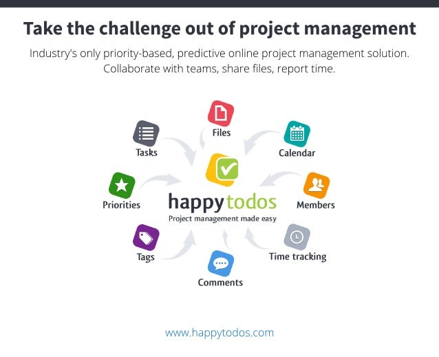 Project management tool   happytodos