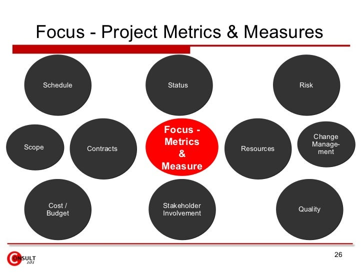 identify at least one metric to measure the process Managers should identify and focus on the most useful warehouse metrics to  warehouse metrics: measure what matters january  such as six months or one.