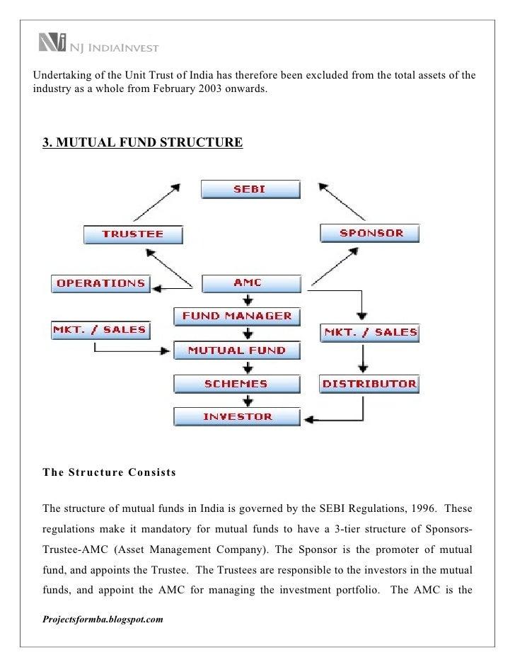 thesis unit trust mgmt ltd Thesis unit trust management limited prospectus for the following unit trust.