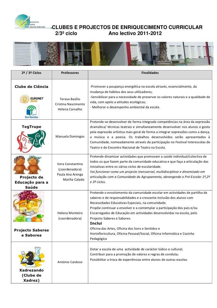 Projectos para 2011_2012