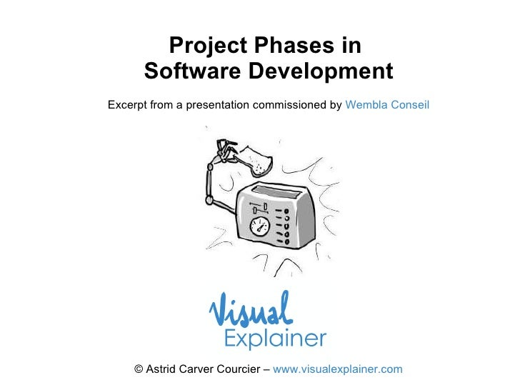 Project Phases in  Software Development ©  Astrid Carver Courcier - Visual Explainer [email_address] ©  Astrid Carver Cour...