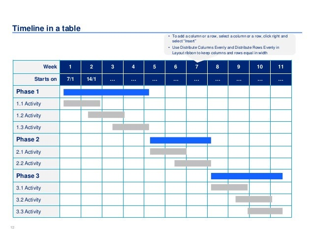 Project plan templates in powerpoint excel for Table 6 4 cobol conversion project schedule