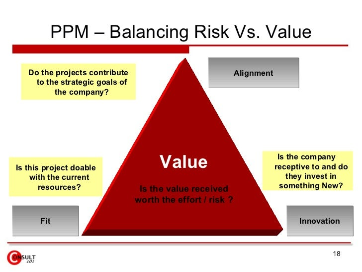 value and risk management protocol for dynamic The first step in a risk management program is a threat assessment a threat assessment considers the full spectrum of threats (ie, natural, criminal, terrorist, accidental, etc) for a given facility/location.