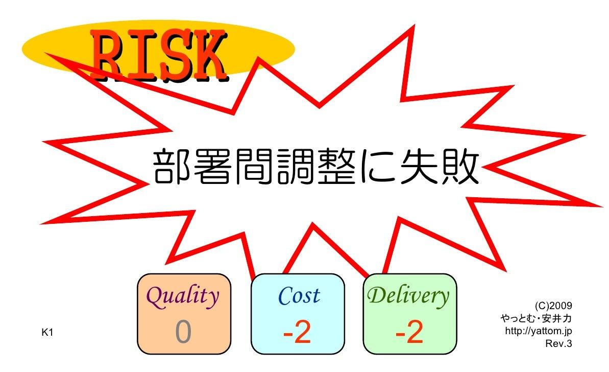RISK       部署間調整に失敗        Quality   Cost   Delivery            (C)2009                                   やっとむ・安井力        ...