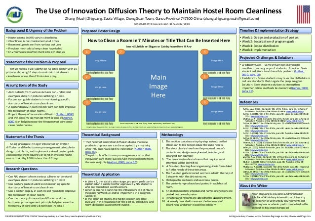 research presentation poster template