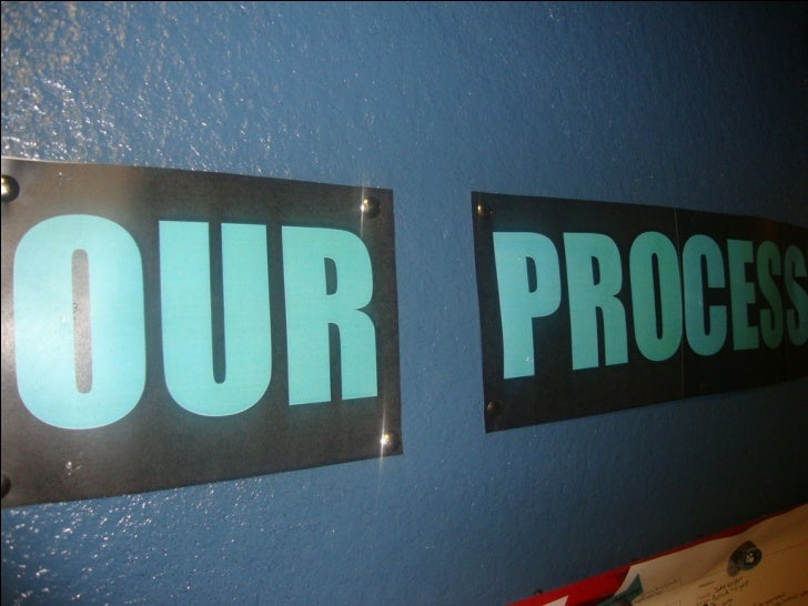 Project process hth