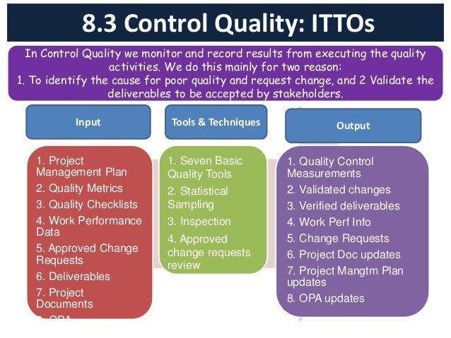 project on quality assurance