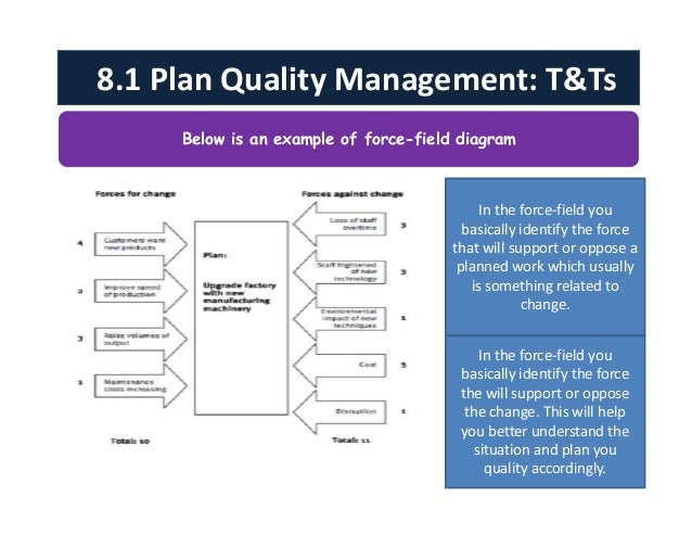 an analysis of the project of total quality management Total quality management  project management  checking phase is the stage where people actually do a comparison analysis of before and after data.