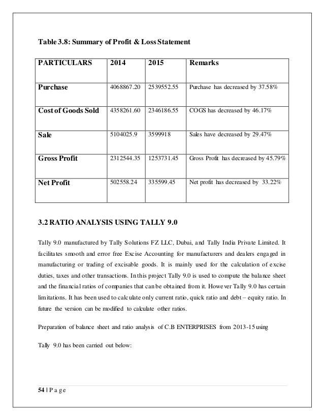 accounting financial ratio essay